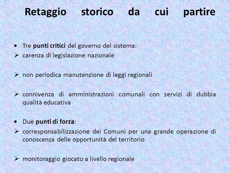 Retaggio storico da cui partire Tre punti critici del governo del sistema: carenza di legislazione nazionale non periodica manutenzione di leggi regio