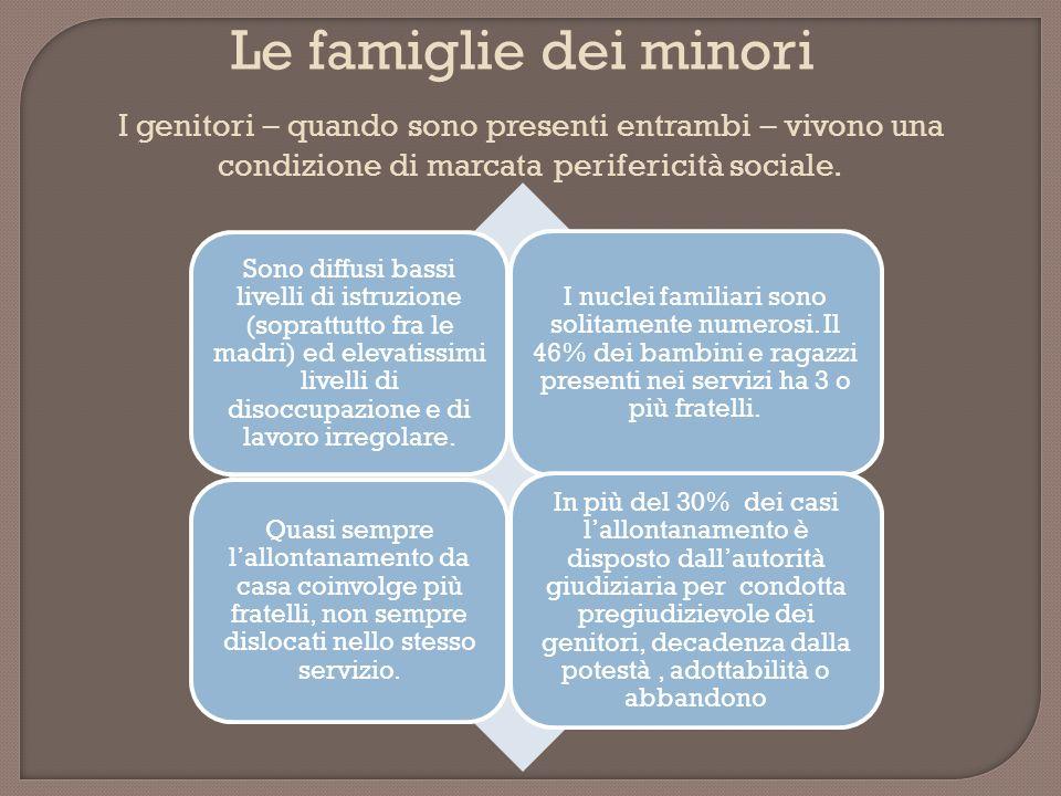 Le famiglie dei minori Sono diffusi bassi livelli di istruzione (soprattutto fra le madri) ed elevatissimi livelli di disoccupazione e di lavoro irreg