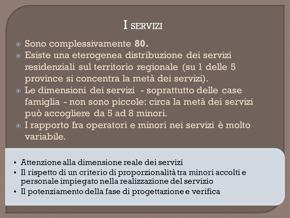 I SERVIZI Sono complessivamente 80. Esiste una eterogenea distribuzione dei servizi residenziali sul territorio regionale (su 1 delle 5 province si co