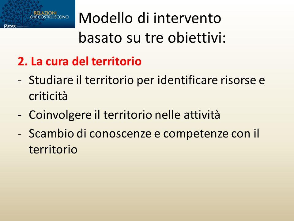 Modello di intervento basato su tre obiettivi: 2. La cura del territorio -Studiare il territorio per identificare risorse e criticità -Coinvolgere il