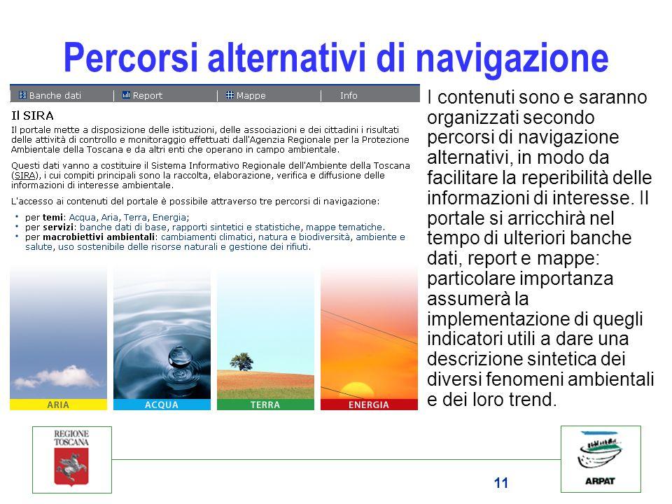 11 Percorsi alternativi di navigazione I contenuti sono e saranno organizzati secondo percorsi di navigazione alternativi, in modo da facilitare la re