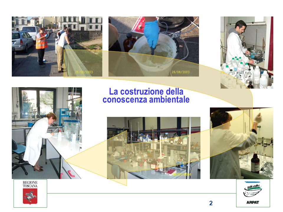 2 La costruzione della conoscenza ambientale