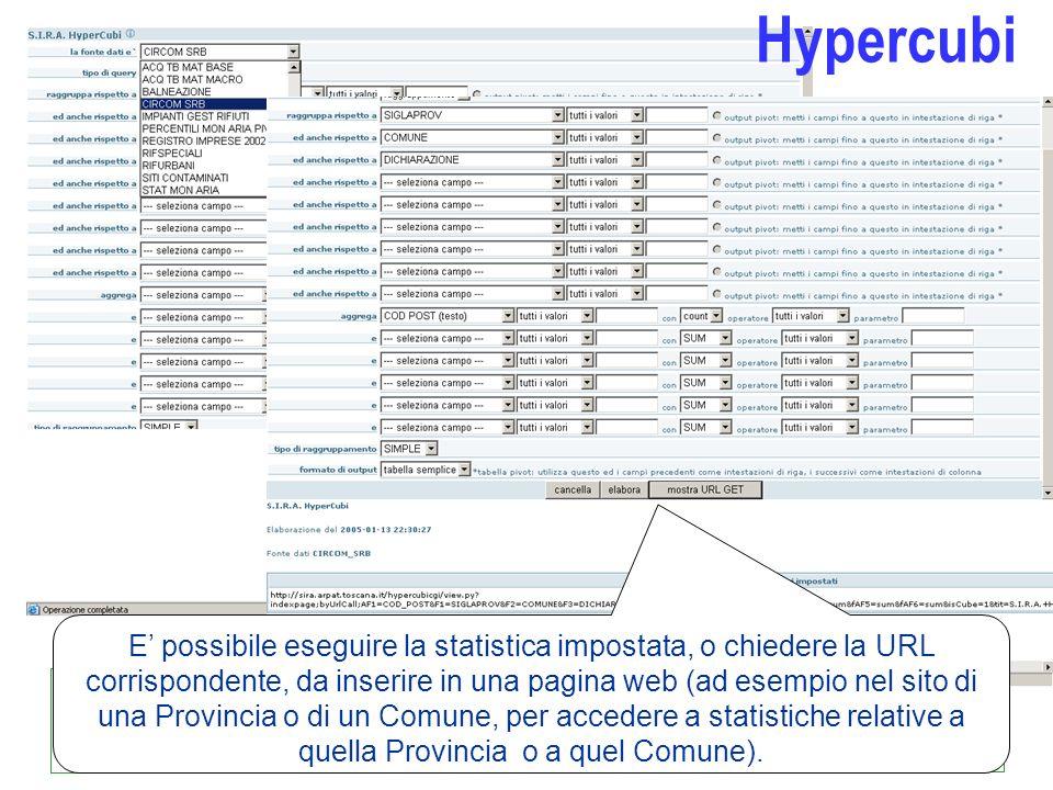 27 Hypercubi E possibile eseguire la statistica impostata, o chiedere la URL corrispondente, da inserire in una pagina web (ad esempio nel sito di una