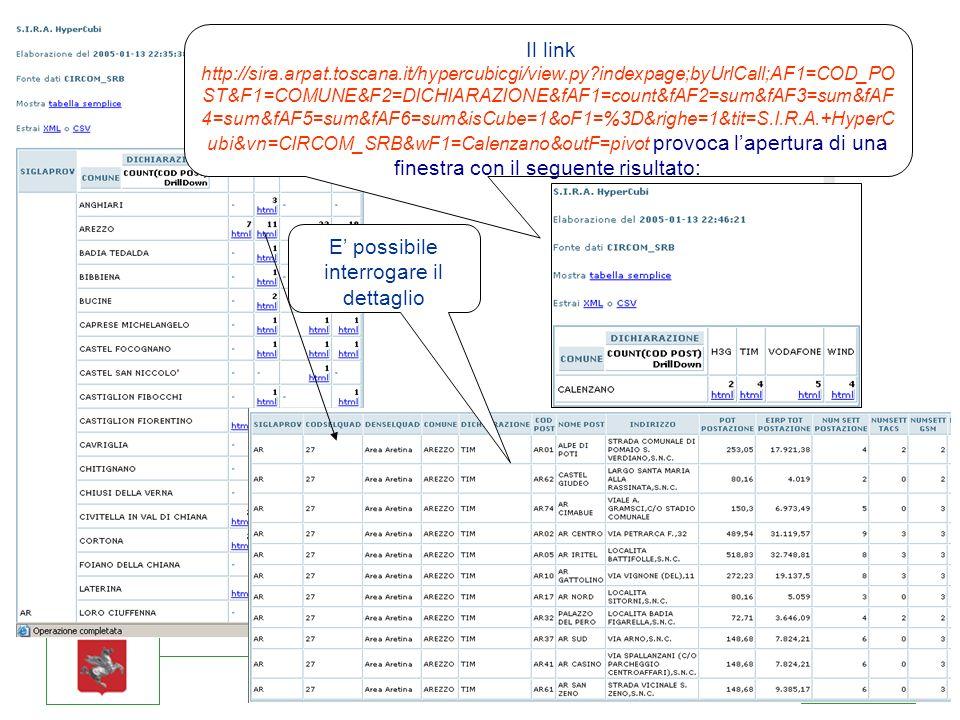 28 Il link http://sira.arpat.toscana.it/hypercubicgi/view.py?indexpage;byUrlCall;AF1=COD_PO ST&F1=COMUNE&F2=DICHIARAZIONE&fAF1=count&fAF2=sum&fAF3=sum