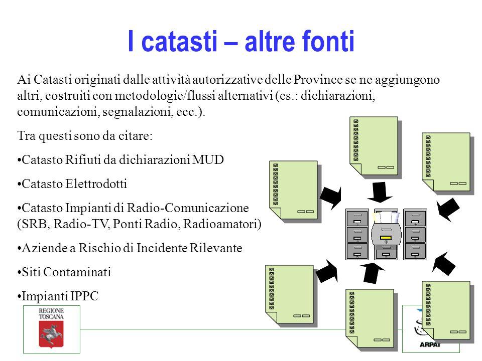 6 I catasti – altre fonti Ai Catasti originati dalle attività autorizzative delle Province se ne aggiungono altri, costruiti con metodologie/flussi al