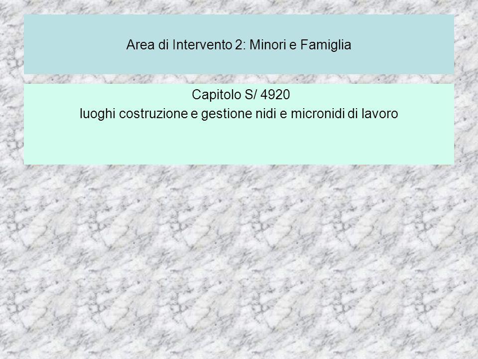 Area di Intervento 2: Minori e Famiglia Capitolo S/ 4920 luoghi costruzione e gestione nidi e micronidi di lavoro