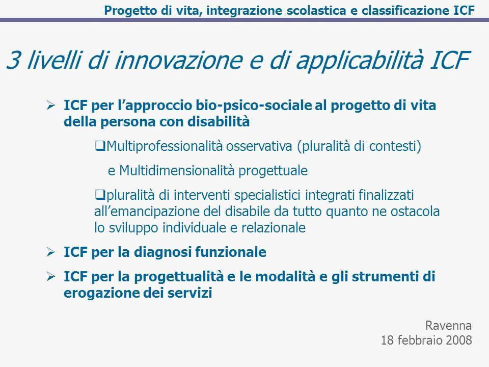 3 livelli di innovazione e di applicabilità ICF ICF per lapproccio bio-psico-sociale al progetto di vita della persona con disabilità Multiprofessionalità osservativa (pluralità di contesti) e Multidimensionalità progettuale pluralità di interventi specialistici integrati finalizzati allemancipazione del disabile da tutto quanto ne ostacola lo sviluppo individuale e relazionale ICF per la diagnosi funzionale ICF per la progettualità e le modalità e gli strumenti di erogazione dei servizi Ravenna 18 febbraio 2008 Progetto di vita, integrazione scolastica e classificazione ICF