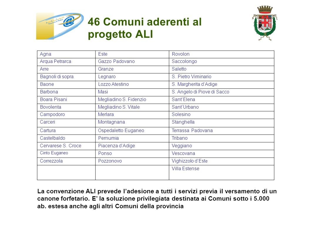 46 Comuni aderenti al progetto ALI AgnaEsteRovolon Arqua PetrarcaGazzo PadovanoSaccolongo ArreGranzeSaletto Bagnoli di sopraLegnaroS. Pietro Viminario