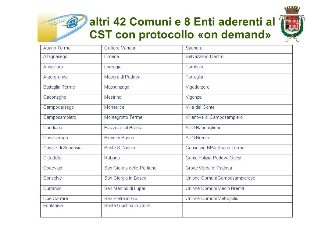 altri 42 Comuni e 8 Enti aderenti al CST con protocollo «on demand» Abano TermeGalliera VenetaSaonara AlbignasegoLimenaSelvazzano Dentro AnguillaraLor