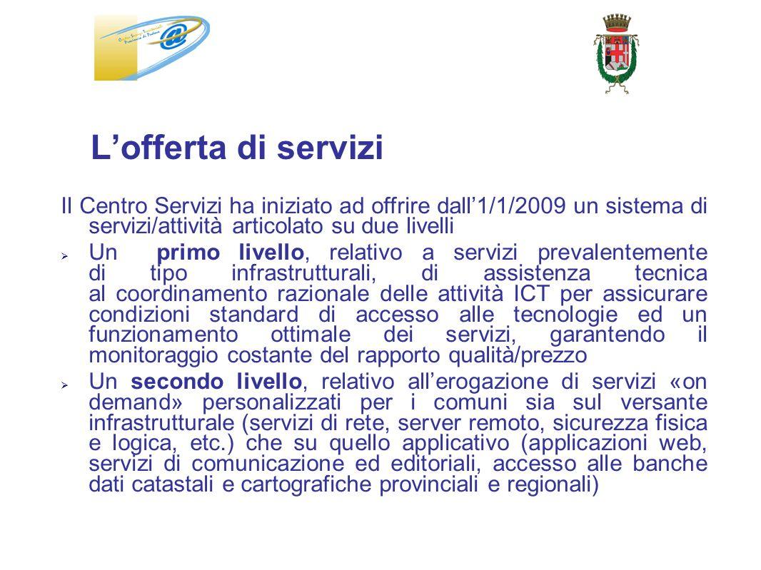 Lofferta di servizi Il Centro Servizi ha iniziato ad offrire dall1/1/2009 un sistema di servizi/attività articolato su due livelli Un primo livello, r