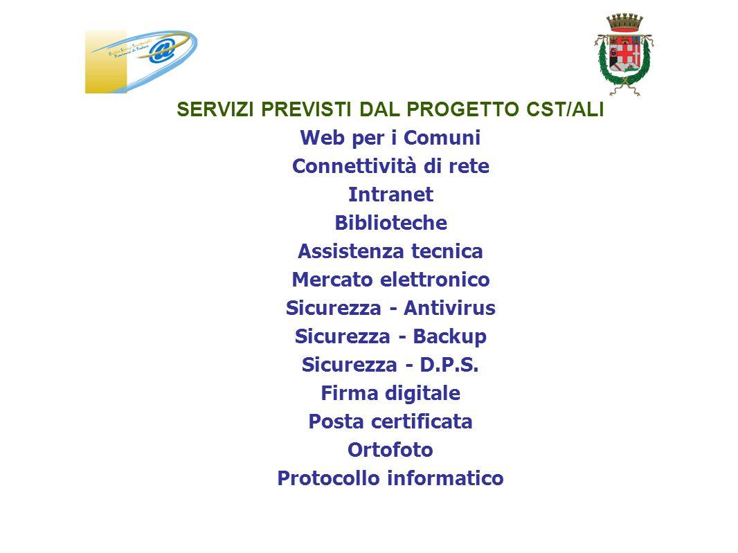 SERVIZI PREVISTI DAL PROGETTO CST/ALI Web per i Comuni Connettività di rete Intranet Biblioteche Assistenza tecnica Mercato elettronico Sicurezza - An