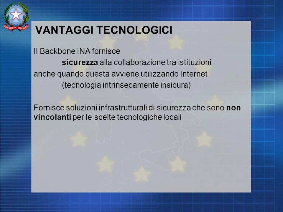 VANTAGGI TECNOLOGICI Il Backbone INA fornisce sicurezza alla collaborazione tra istituzioni anche quando questa avviene utilizzando Internet (tecnologia intrinsecamente insicura) Fornisce soluzioni infrastrutturali di sicurezza che sono non vincolanti per le scelte tecnologiche locali