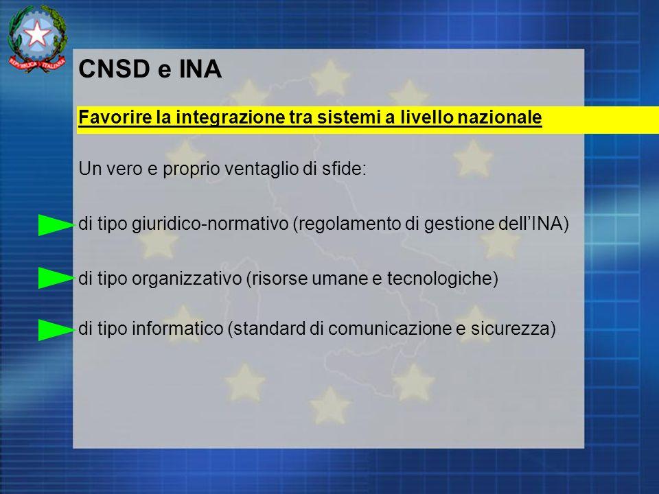 CNSD e INA Un vero e proprio ventaglio di sfide: di tipo giuridico-normativo (regolamento di gestione dellINA) di tipo organizzativo (risorse umane e tecnologiche) di tipo informatico (standard di comunicazione e sicurezza) Favorire la integrazione tra sistemi a livello nazionale