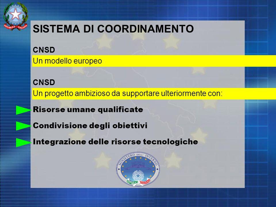 SISTEMA DI COORDINAMENTO CNSD Un modello europeo CNSD Un progetto ambizioso da supportare ulteriormente con: Risorse umane qualificate Condivisione degli obiettivi Integrazione delle risorse tecnologiche