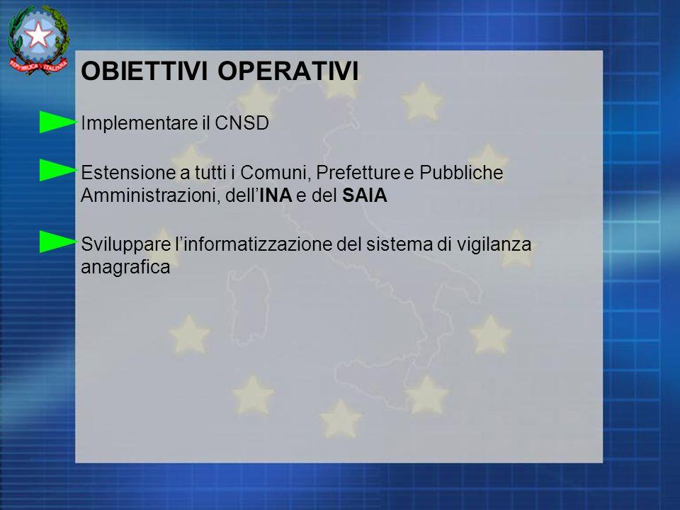 OBIETTIVI OPERATIVI Implementare il CNSD Estensione a tutti i Comuni, Prefetture e Pubbliche Amministrazioni, dellINA e del SAIA Sviluppare linformatizzazione del sistema di vigilanza anagrafica