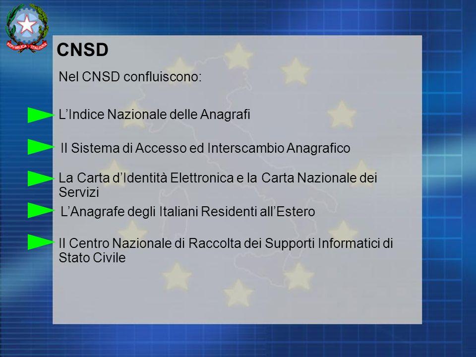 CNSD Nel CNSD confluiscono: LIndice Nazionale delle Anagrafi Il Sistema di Accesso ed Interscambio Anagrafico La Carta dIdentità Elettronica e la Carta Nazionale dei Servizi LAnagrafe degli Italiani Residenti allEstero Il Centro Nazionale di Raccolta dei Supporti Informatici di Stato Civile