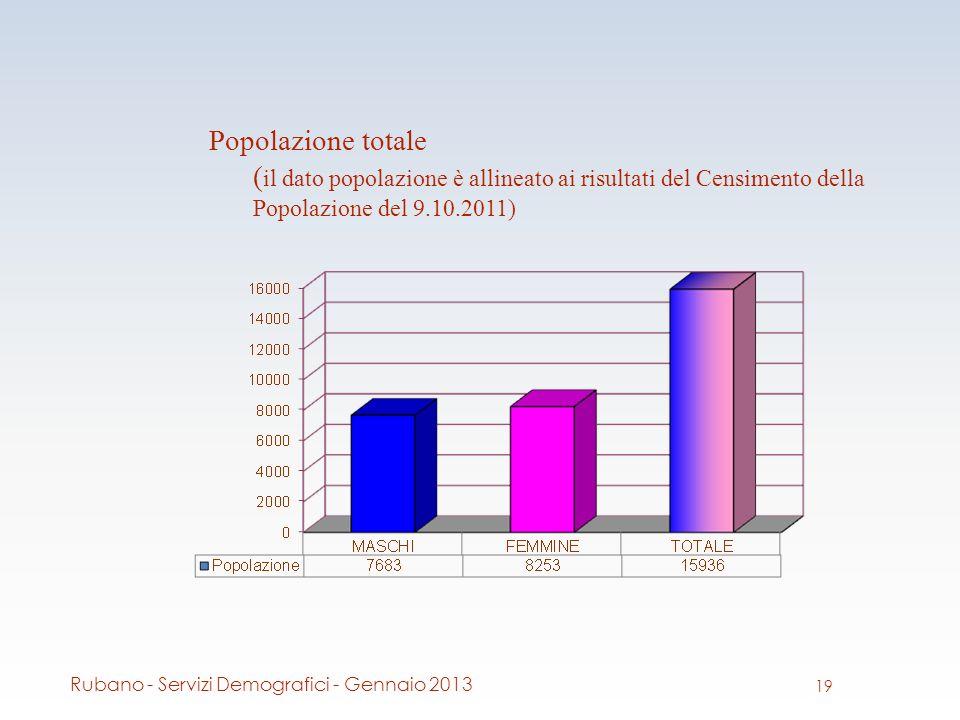 Popolazione totale ( il dato popolazione è allineato ai risultati del Censimento della Popolazione del 9.10.2011) 19 Rubano - Servizi Demografici - Gennaio 2013
