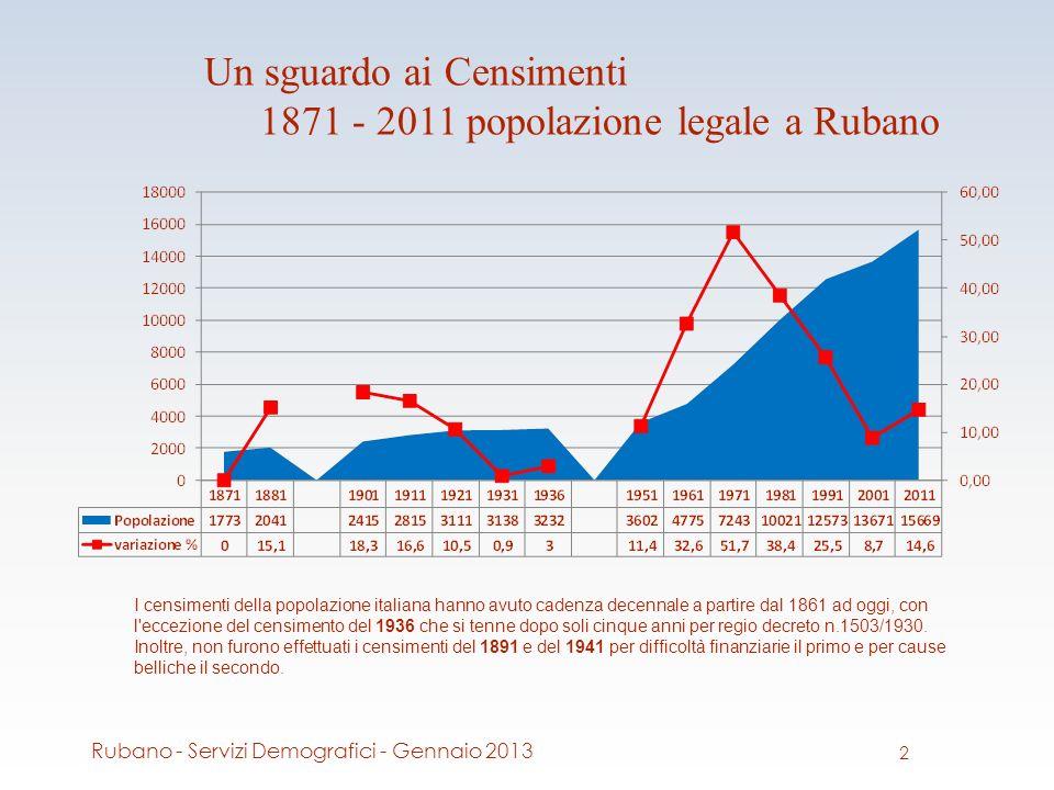 Un sguardo ai Censimenti 1871 - 2011 popolazione legale a Rubano Rubano - Servizi Demografici - Gennaio 2013 2 I censimenti della popolazione italiana hanno avuto cadenza decennale a partire dal 1861 ad oggi, con l eccezione del censimento del 1936 che si tenne dopo soli cinque anni per regio decreto n.1503/1930.