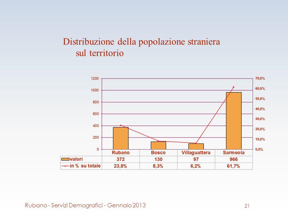 Distribuzione della popolazione straniera sul territorio 21 Rubano - Servizi Demografici - Gennaio 2013