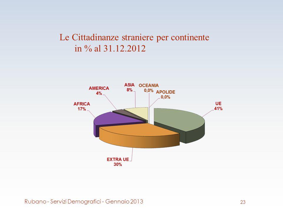 Le Cittadinanze straniere per continente in % al 31.12.2012 23 Rubano - Servizi Demografici - Gennaio 2013