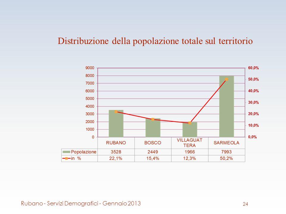 Distribuzione della popolazione totale sul territorio 24 Rubano - Servizi Demografici - Gennaio 2013