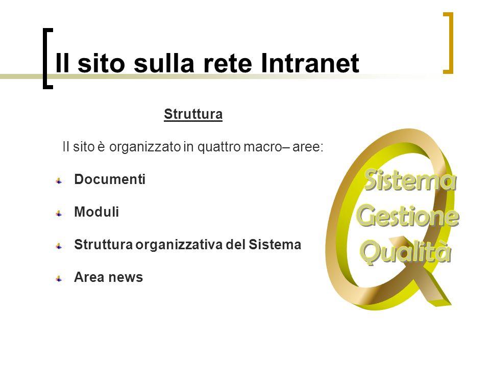 Il sito sulla rete Intranet Struttura Il sito è organizzato in quattro macro– aree: Documenti Moduli Struttura organizzativa del Sistema Area news