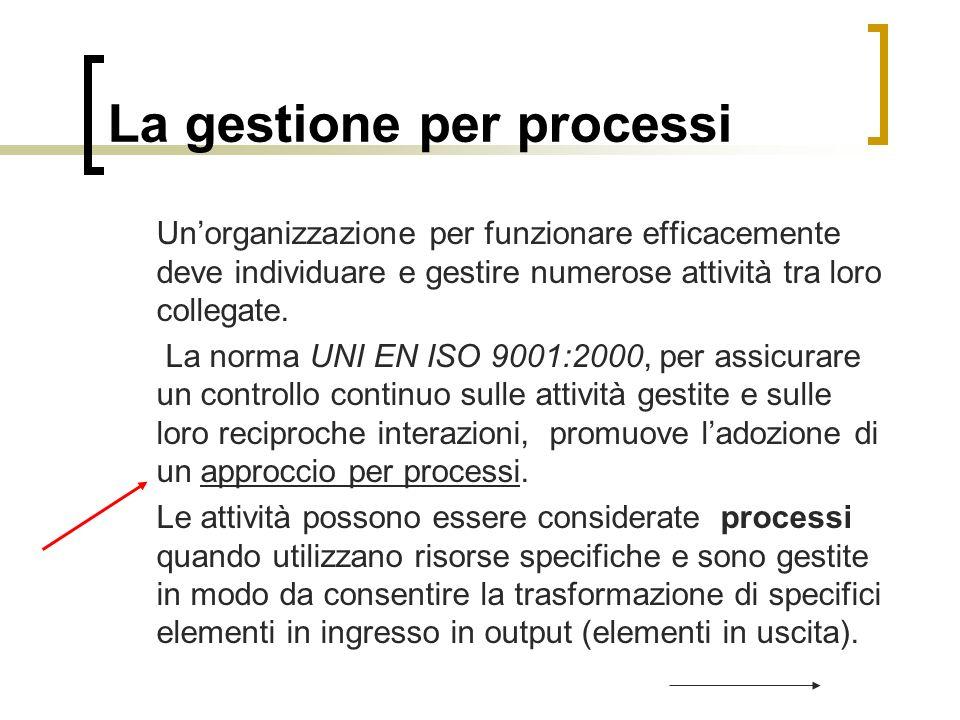 La gestione per processi Unorganizzazione per funzionare efficacemente deve individuare e gestire numerose attività tra loro collegate. La norma UNI E