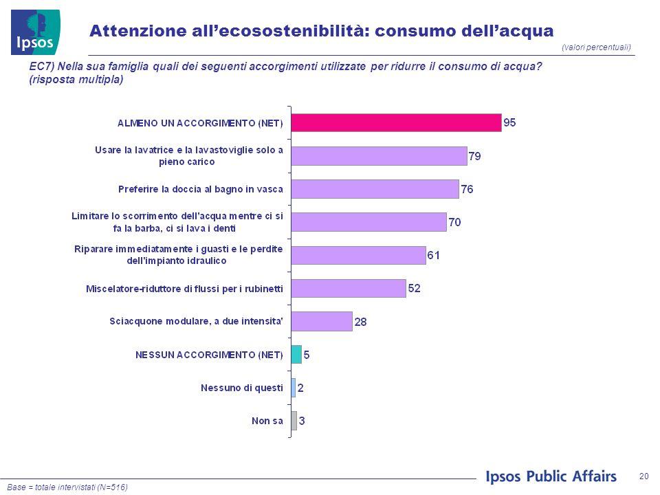 20 (valori percentuali) EC7) Nella sua famiglia quali dei seguenti accorgimenti utilizzate per ridurre il consumo di acqua.