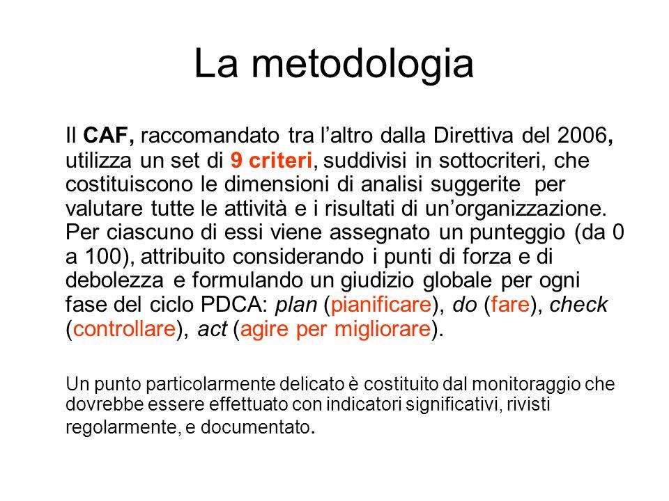La metodologia Il CAF, raccomandato tra laltro dalla Direttiva del 2006, utilizza un set di 9 criteri, suddivisi in sottocriteri, che costituiscono le dimensioni di analisi suggerite per valutare tutte le attività e i risultati di unorganizzazione.