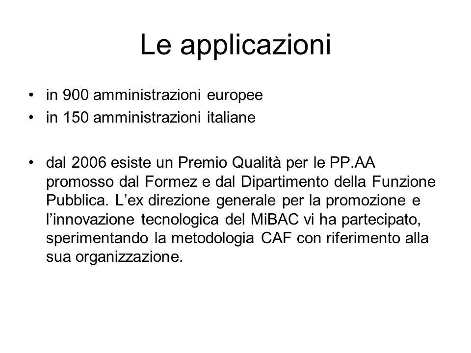 Le applicazioni in 900 amministrazioni europee in 150 amministrazioni italiane dal 2006 esiste un Premio Qualità per le PP.AA promosso dal Formez e dal Dipartimento della Funzione Pubblica.