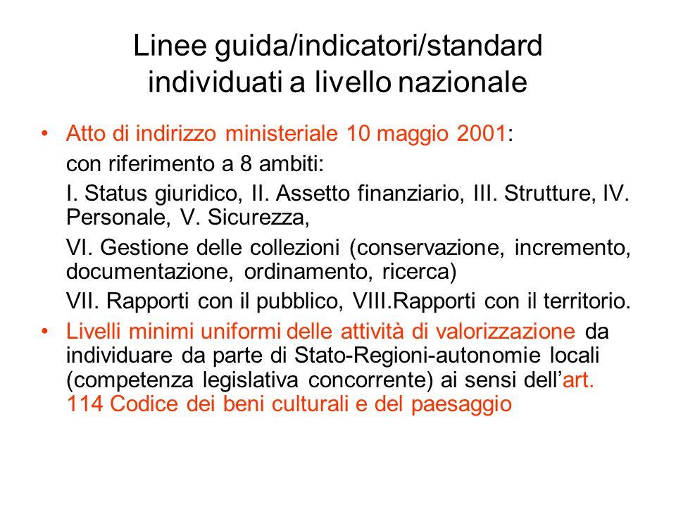Linee guida/indicatori/standard individuati a livello nazionale Atto di indirizzo ministeriale 10 maggio 2001: con riferimento a 8 ambiti: I.