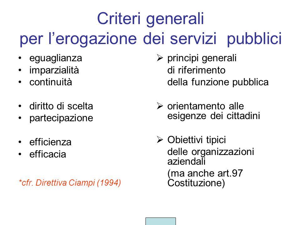 Criteri generali per lerogazione dei servizi pubblici eguaglianza imparzialità continuità diritto di scelta partecipazione efficienza efficacia *cfr.