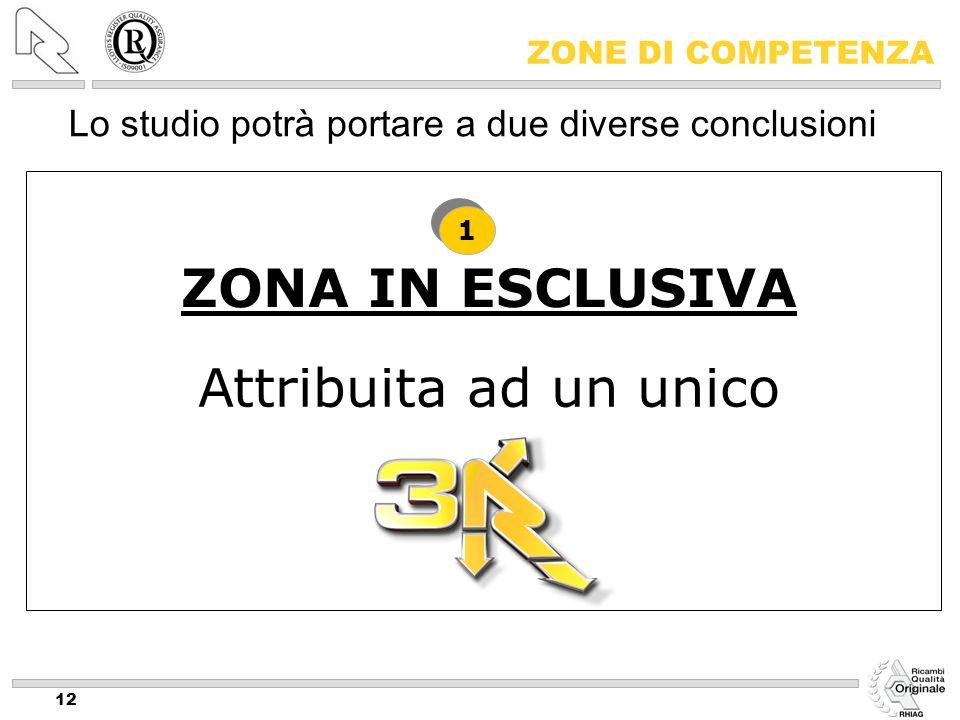 12 ZONA IN ESCLUSIVA Lo studio potrà portare a due diverse conclusioni Attribuita ad un unico 1 1 ZONE DI COMPETENZA