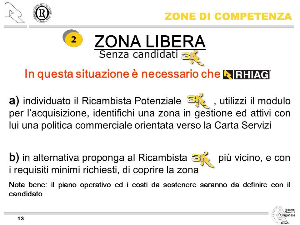 13 ZONE DI COMPETENZA a a) individuato il Ricambista Potenziale, utilizzi il modulo per lacquisizione, identifichi una zona in gestione ed attivi con
