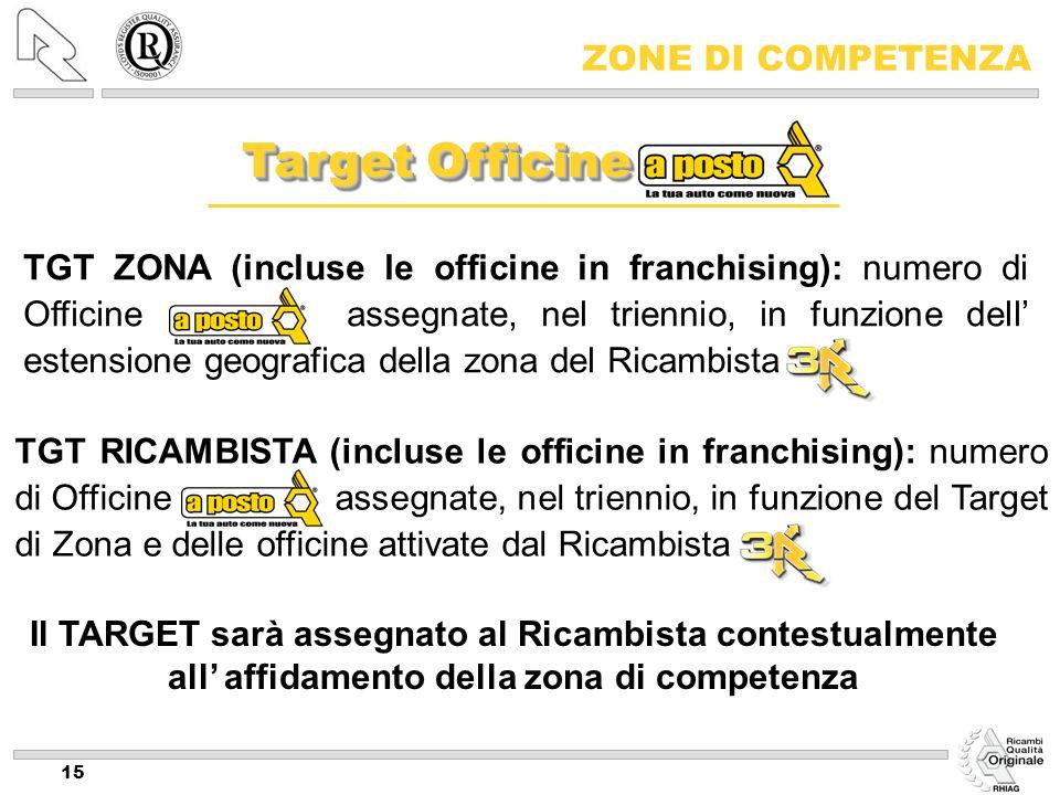 15 Target Officine Il TARGET sarà assegnato al Ricambista contestualmente all affidamento della zona di competenza ZONE DI COMPETENZA TGT ZONA (inclus