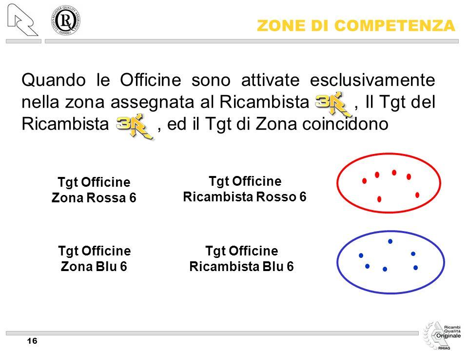 16 Tgt Officine Zona Rossa 6 Tgt Officine Ricambista Rosso 6 Tgt Officine Zona Blu 6 Tgt Officine Ricambista Blu 6 ZONE DI COMPETENZA Quando le Offici