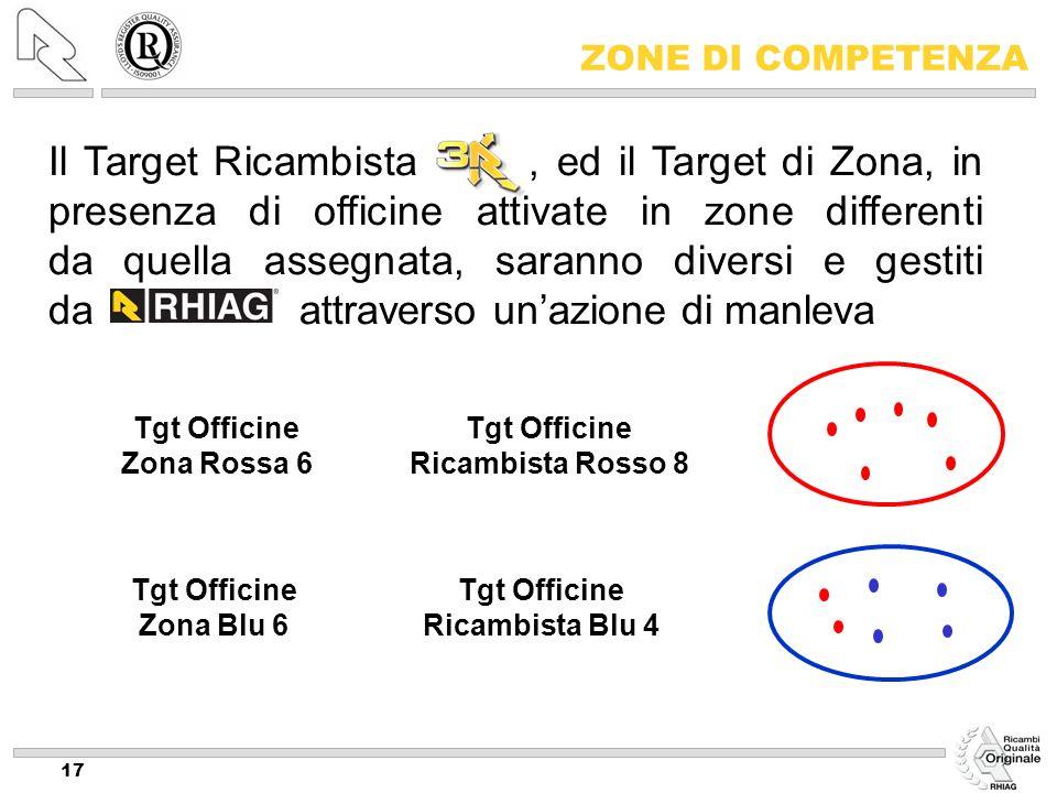 17 Tgt Officine Zona Blu 6 Tgt Officine Ricambista Blu 4 Tgt Officine Zona Rossa 6 Tgt Officine Ricambista Rosso 8 ZONE DI COMPETENZA Il Target Ricamb