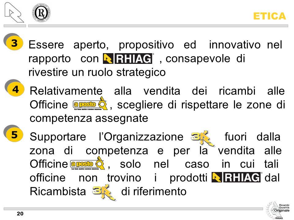 20 ETICA 3 3 Essere aperto, propositivo ed innovativo nel rapporto con, consapevole di rivestire un ruolo strategico 4 4 Relativamente alla vendita de