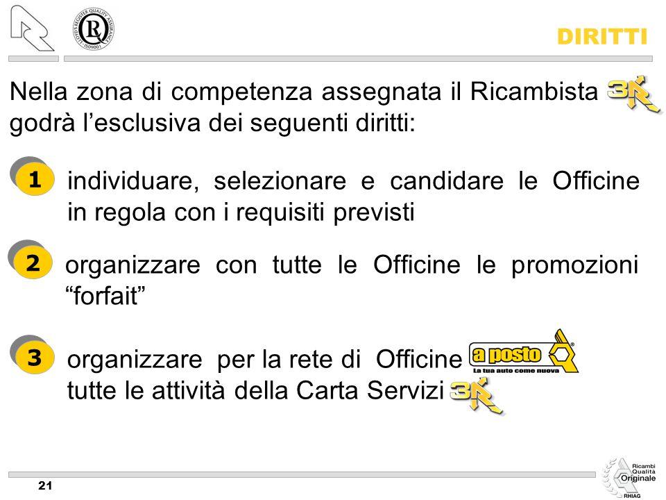 21 individuare, selezionare e candidare le Officine in regola con i requisiti previsti 1 1 Nella zona di competenza assegnata il Ricambista godrà lesc