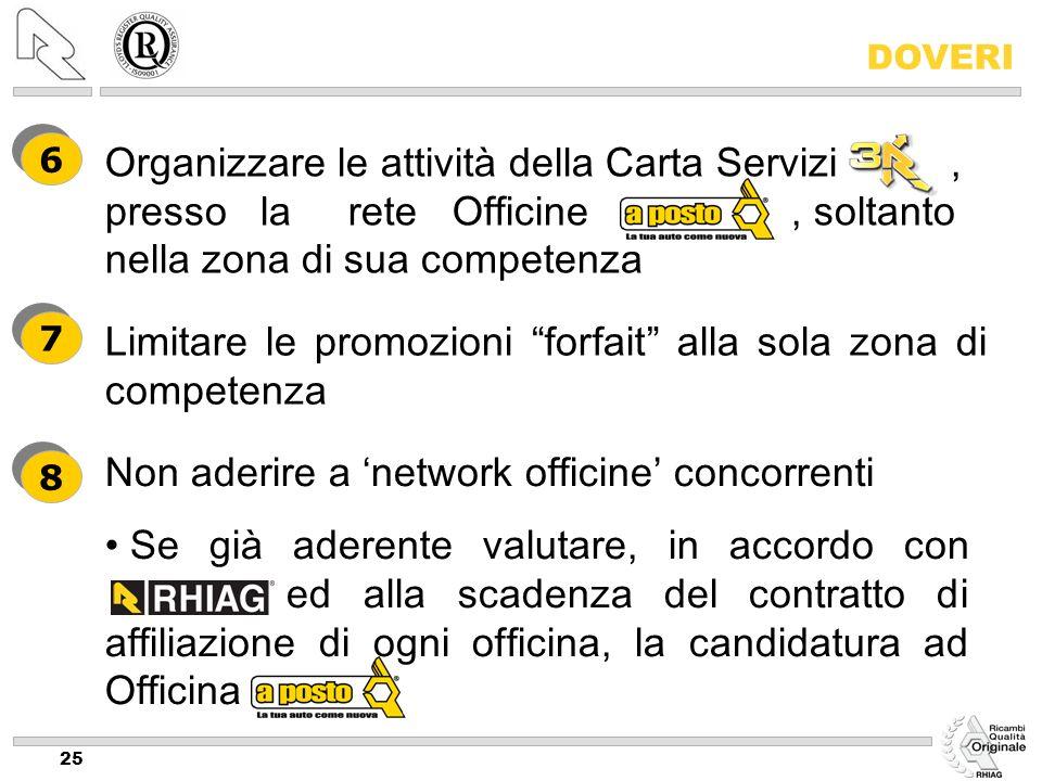 25 Limitare le promozioni forfait alla sola zona di competenza 7 7 DOVERI 8 8 Non aderire a network officine concorrenti Se già aderente valutare, in