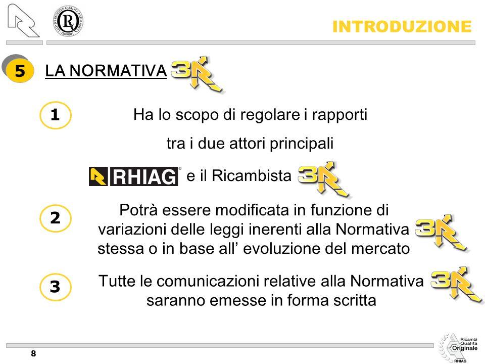 8 INTRODUZIONE 5 5 LA NORMATIVA 2 Potrà essere modificata in funzione di variazioni delle leggi inerenti alla Normativa stessa o in base all evoluzion