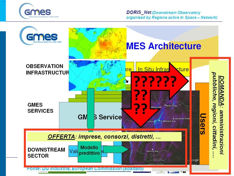 11-11-2010 Page 4 DORIS_Net (Downstream Observatory organised by Regions active In Space – Network) I problemi >Gli utenti regionali non conoscono (le potenzialità di) GMES: non lo usano.