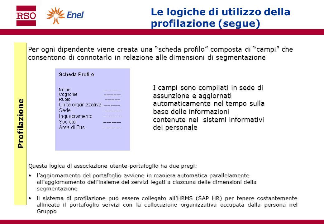 Le logiche di utilizzo della profilazione (segue) Profilazione Per ogni dipendente viene creata una scheda profilo composta di campi che consentono di