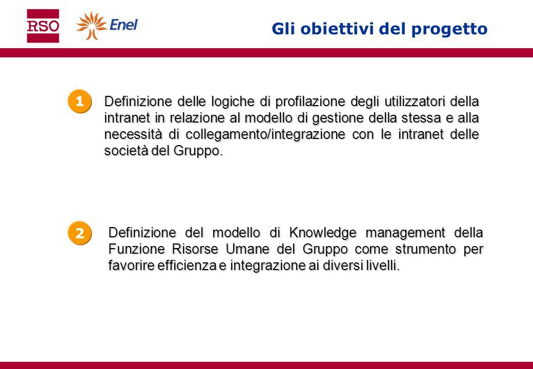 Gli obiettivi del progetto Definizione delle logiche di profilazione degli utilizzatori della intranet in relazione al modello di gestione della stess