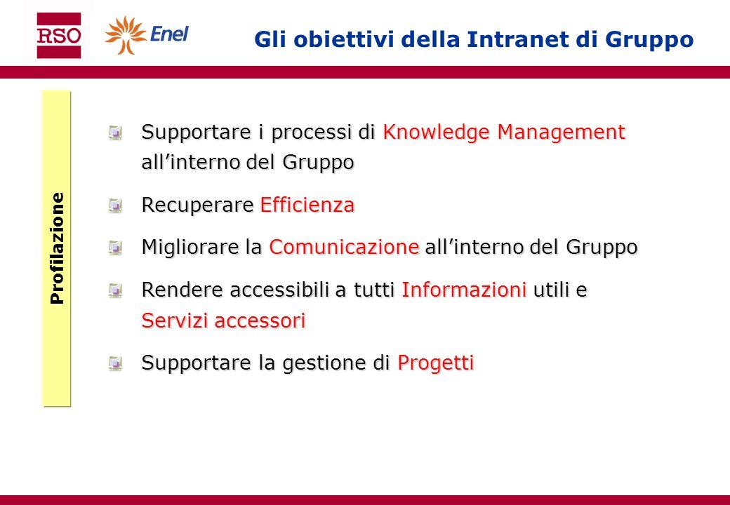 Gli obiettivi della Intranet di Gruppo Supportare i processi di Knowledge Management allinterno del Gruppo Recuperare Efficienza Migliorare la Comunic