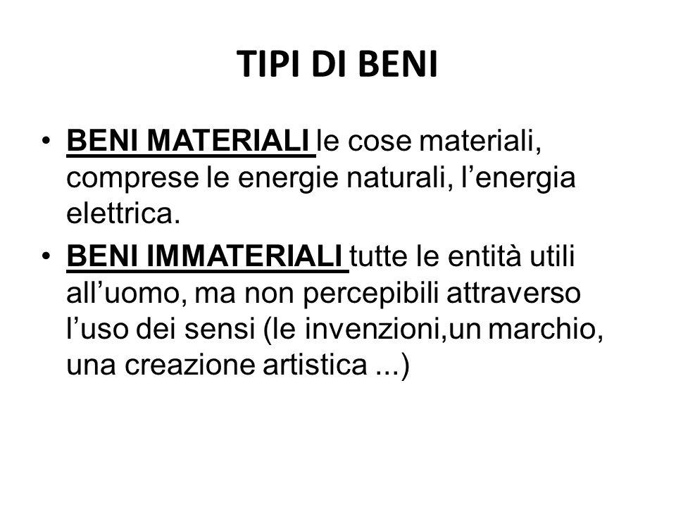 TIPI DI BENI BENI MATERIALI le cose materiali, comprese le energie naturali, lenergia elettrica. BENI IMMATERIALI tutte le entità utili alluomo, ma no