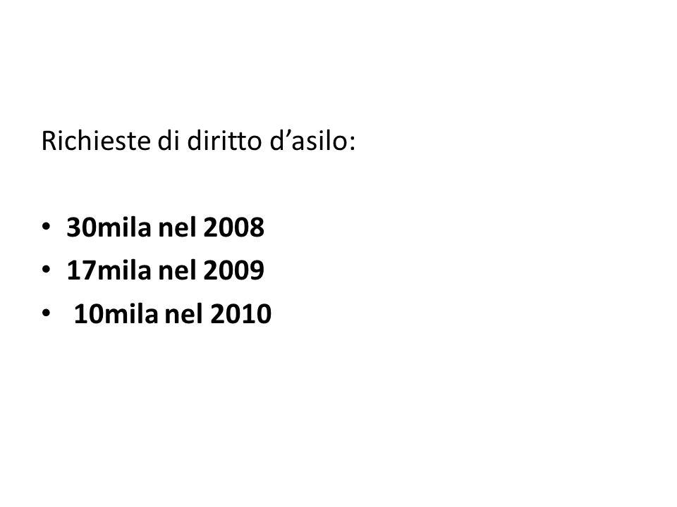 Richieste di diritto dasilo: 30mila nel 2008 17mila nel 2009 10mila nel 2010