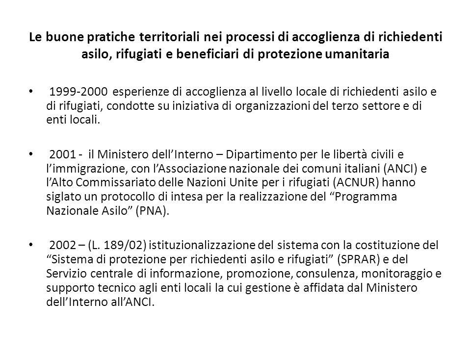 Le buone pratiche territoriali nei processi di accoglienza di richiedenti asilo, rifugiati e beneficiari di protezione umanitaria 1999-2000 esperienze