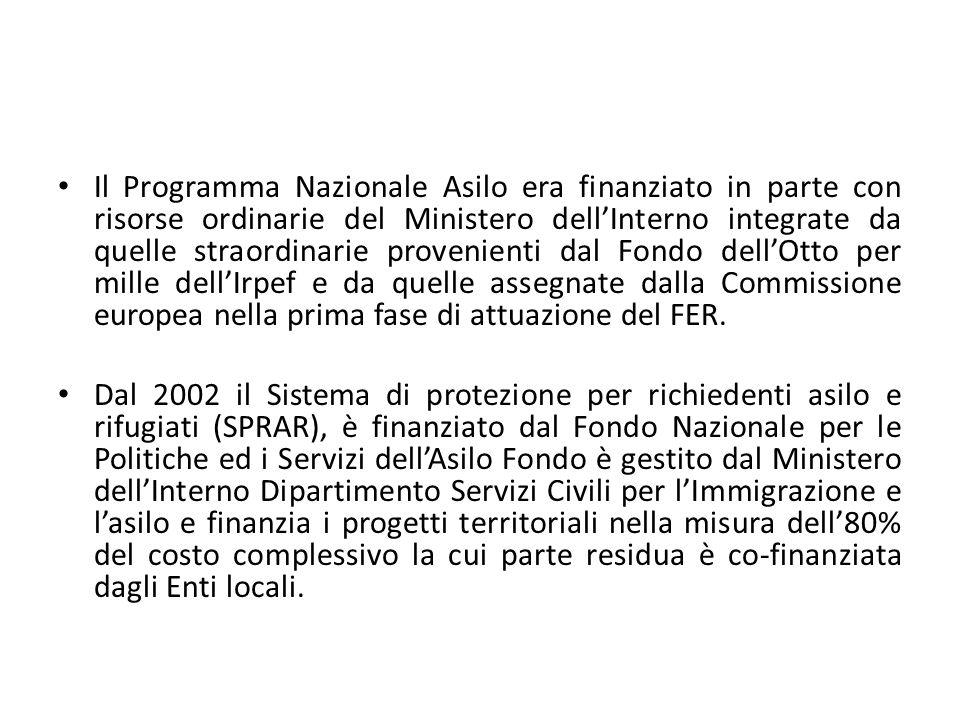 Il Programma Nazionale Asilo era finanziato in parte con risorse ordinarie del Ministero dellInterno integrate da quelle straordinarie provenienti dal