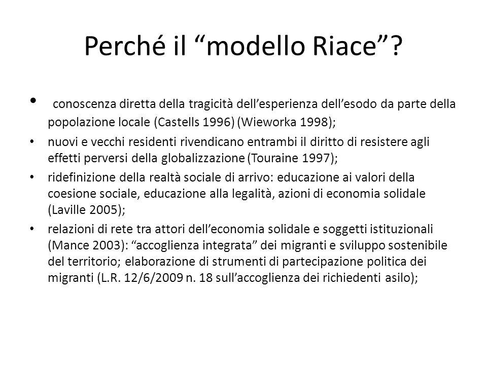Perché il modello Riace? conoscenza diretta della tragicità dellesperienza dellesodo da parte della popolazione locale (Castells 1996) (Wieworka 1998)
